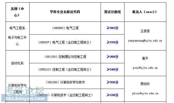 QQ截图20130331234602.png