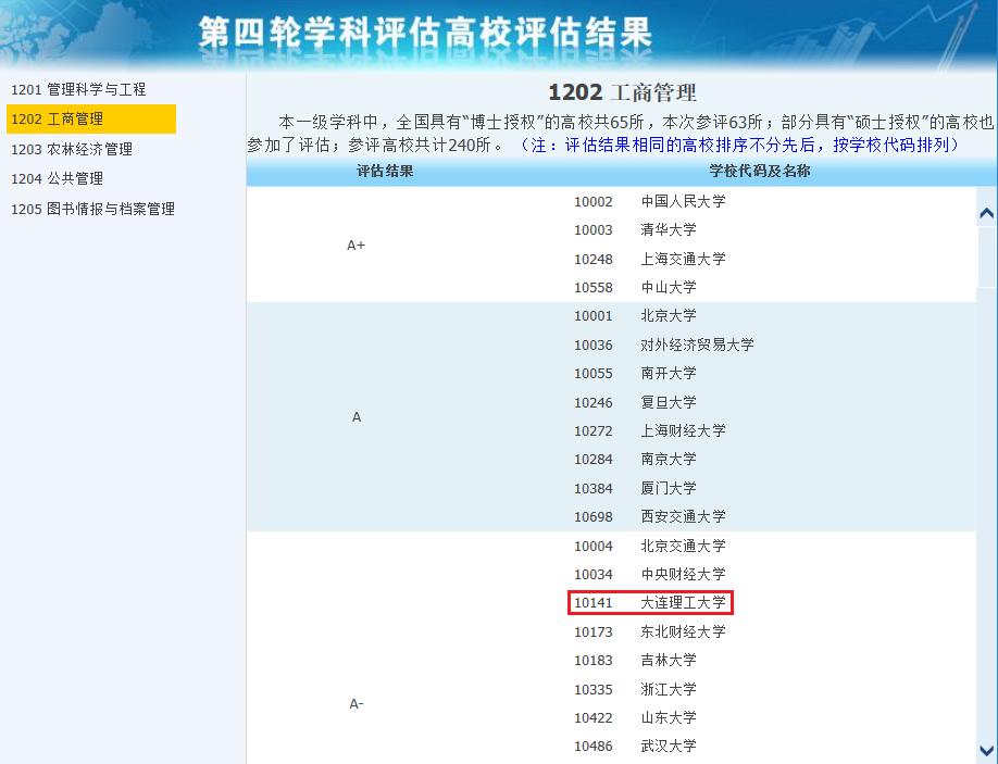 学科评估0302-工商管理.png