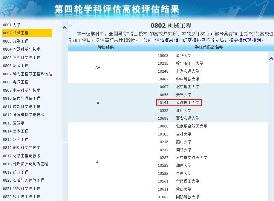 学科评估0304-机械工程.png