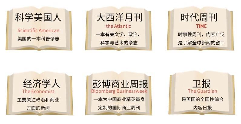 6本英语外刊.jpg
