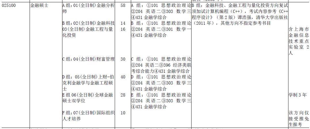 金融学院-招生简章.png