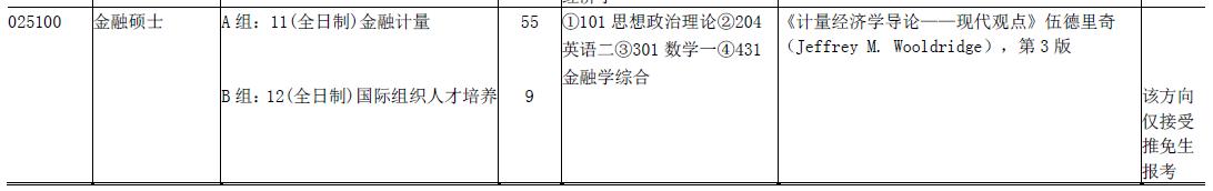经济学院-招生简章.png