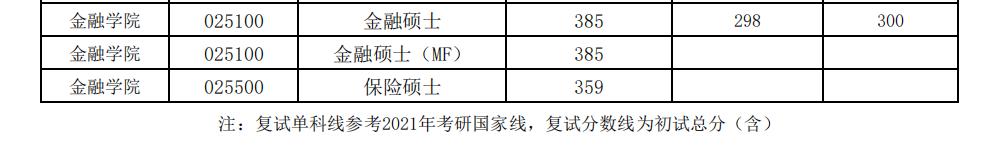 中南财金融.png