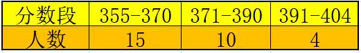 c7debe5ac333b99bb53007e7b5b25c6.png